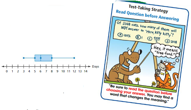 Big Ideas Math Solutions Grade 6 Chapter 10 Data Displays cp 1