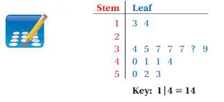 Big Ideas Math Solutions Grade 6 Chapter 10 Data Displays cp 6
