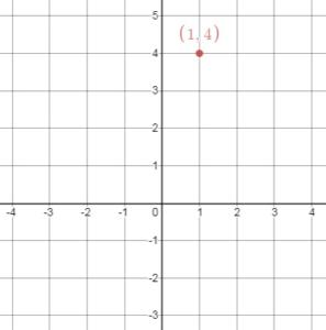 8th Grade BIM Answers Chapter 4 img_102