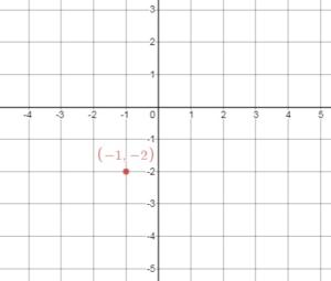 8th Grade BIM Answers Chapter 4 img_103
