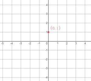 8th Grade BIM Answers Chapter 4 img_104