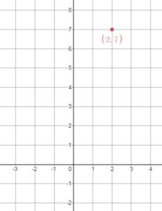 8th Grade BIM Answers Chapter 4 img_105