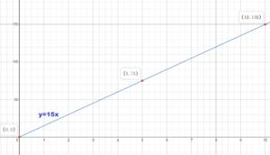 8th Grade Big Ideas Math Answer Key Chapter 4 img_109