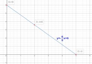 8th Grade Big Ideas Math Answer Key Chapter 4 img_110