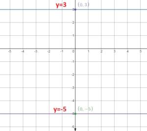 8th Grade Big Ideas Math Answers Chapter 4 img_47