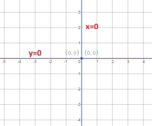 8th Grade Big Ideas Math Answers Chapter 4 img_48