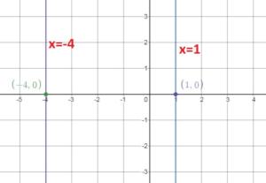 8th Grade Big Ideas Math Answers Chapter 4 img_49