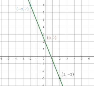 BIM 8th Grade Solution Key Chapter 4 img_33