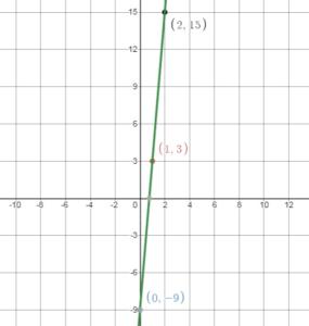 BIM 8th Grade Solution Key Chapter 4 img_34