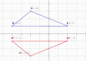 BIM 8th Grade Solution Key ch 4 img_108