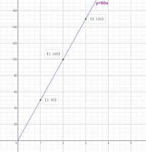 BIM Answer Key Grade 8 Chapter 4 img_58