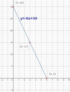 BIM Answers Grade 8 Chapter 4 img_136