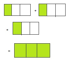 BIM Grade 4 Chapter 8 Add and Subtract Fractions img_23