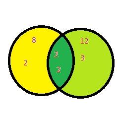 BIM Grade 6 Chapter 1 Answer Key img_7