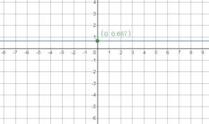 BIM Grade 8 Answer Key Chapter 4 img_11
