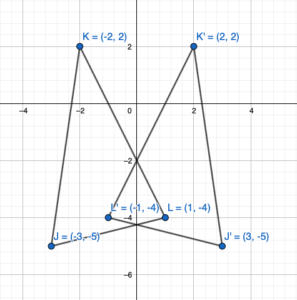 BIM Grade 8 Answers Chapter 2 Transformations img_10(ii)