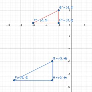 BIM Grade 8 Answers Chapter 2 img_34