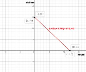 BIM Grade 8 Answers Chapter 4 img_100