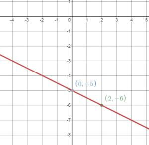 BIM Grade 8 Answers Chapter 4 img_108