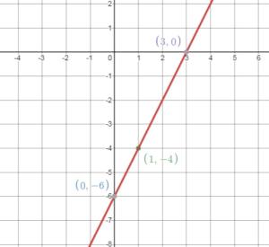 BIM Grade 8 Answers Chapter 4 img_125