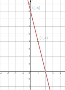 BIM Grade 8 Answers Chapter 4 img_126