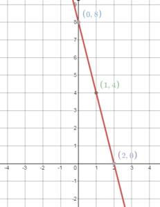 BIM Grade 8 Answers Chapter 4 img_127