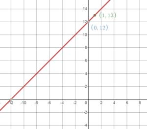 BIM Grade 8 Answers Chapter 4 img_130