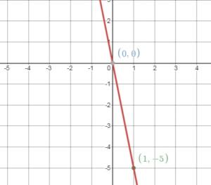 BIM Grade 8 Answers Chapter 4 img_131