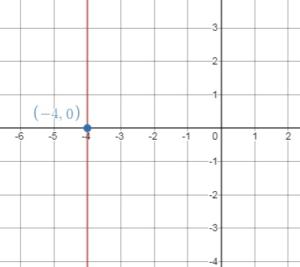 BIM Grade 8 Answers Chapter 4 img_6