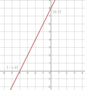 BIM Grade 8 Answers Chapter 4 img_90