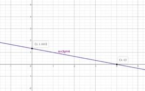 BIM Grade 8 Answers Chapter 4 img_93
