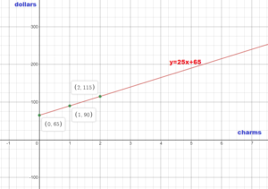 BIM Grade 8 Answers Chapter 4 img_94