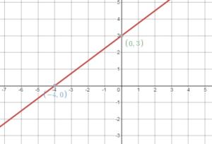 BIM Grade 8 Answers Chapter 4 img_95