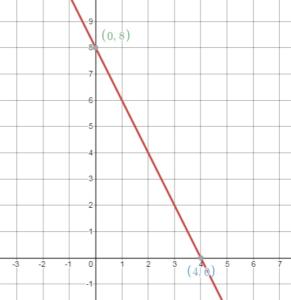 BIM Grade 8 Answers Chapter 4 img_96
