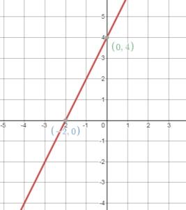 BIM Grade 8 Answers Chapter 4 img_97