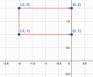 BIM Grade 8 Chapter 2 Solutions img_52