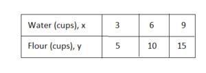 BIM Grade 8 Solution Key Chapter 4 img_53