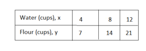 BIM Grade 8 Solution Key Chapter 4 img_54