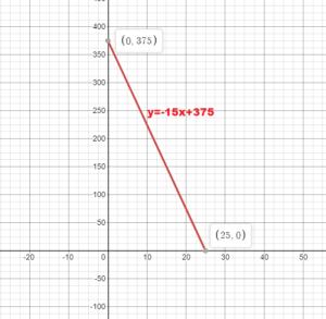 BIM Grade 8 Solution Key Chapter 4 img_64