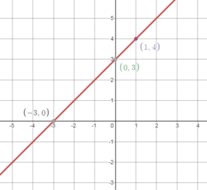 BIM Grade 8 Solution Key Chapter 4 img_65