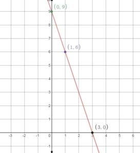 BIM Grade 8 Solution Key Chapter 4 img_67