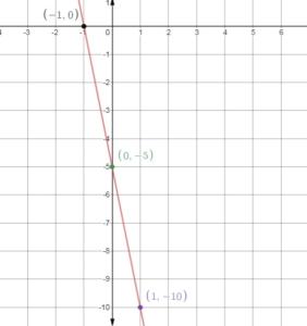 BIM Grade 8 Solution Key Chapter 4 img_68