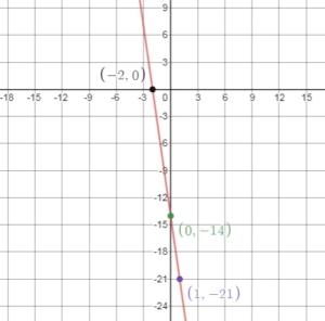 BIM Grade 8 Solution Key Chapter 4 img_69