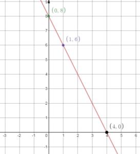 BIM Grade 8 Solution Key Chapter 4 img_70