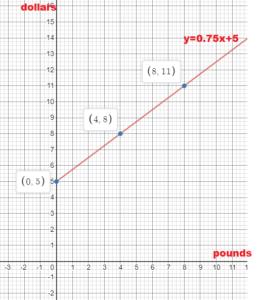 BIM Grade 8 Solution Key Chapter 4 img_71