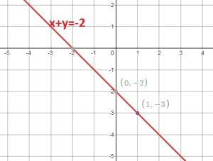 BIM Grade 8 Solution Key Chapter 4 img_74