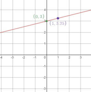 BIM Grade 8 Solution Key Chapter 4 img_75