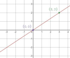 BIM Grade 8 Solution Key Chapter 4 img_76