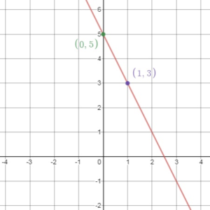 BIM Grade 8 Solution Key Chapter 4 img_77