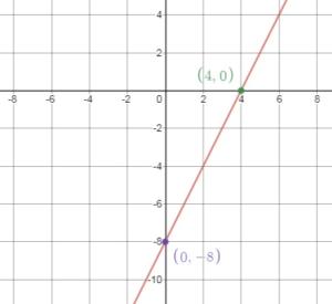 BIM Grade 8 Solution Key Chapter 4 img_78